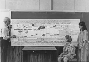 Robert Kreider with Marike Janzen '95, left, and Lisen Reichenbach examine the Anabaptist-Mennonite Timeline, which Kreider and his daughter, Ruth Kreider '85, created and published in 1985.